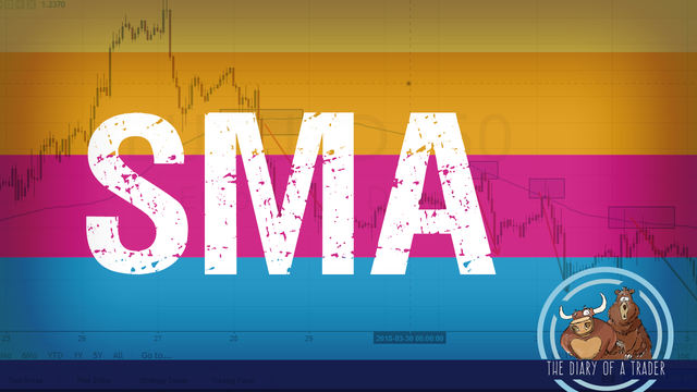 What does Simple Moving Average trading strategy mean?